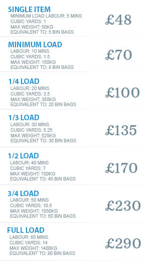 Cleaning services price list for rubbishremovalacton.org.uk